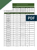 Plan 13185 2016 Prontuario Pnp Set 2016 - Antiguedad