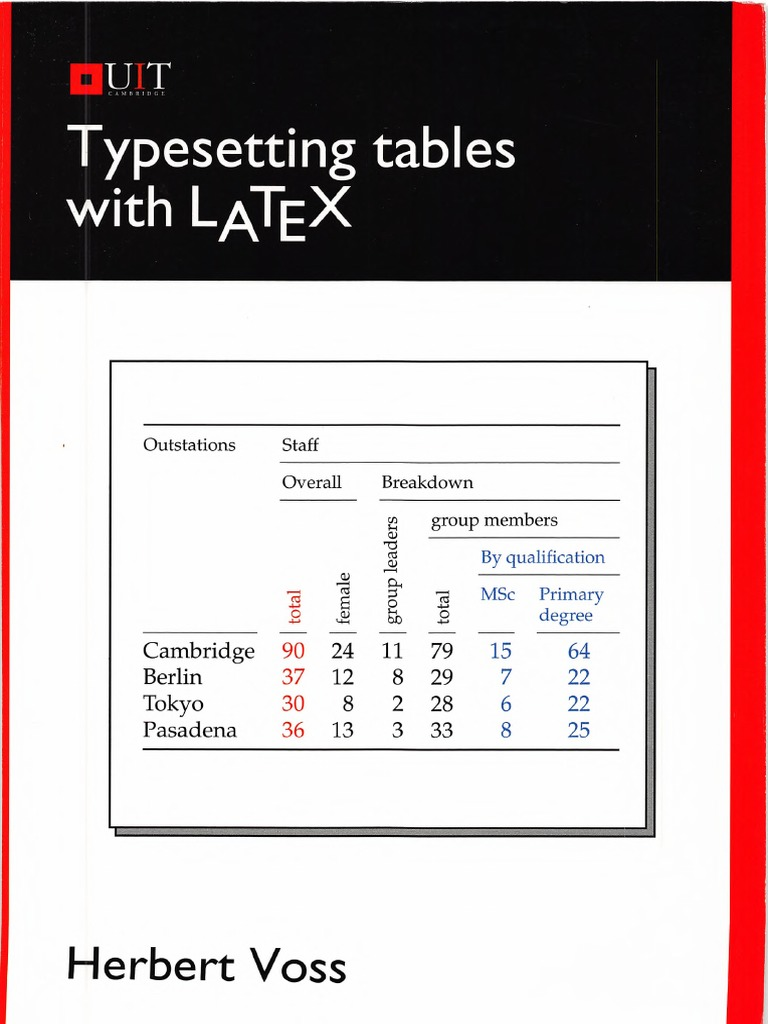 Herbert Voss - Typesetting Tables with LaTeX-UIT Cambridge (2010