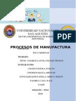 MANUFACTURA - NOMENCLATURA.docx