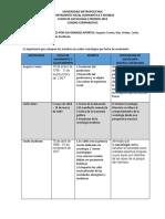 CUADRO COMPARATIVO SOCIOLOGOS (1).docx