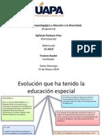 Intervención Psicopedagógica y Atención a la Diversidad tarea 1.pptx