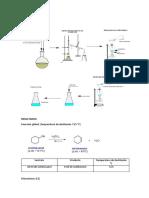 LABO 1 Sintesis de Ciclohexeno Resultados