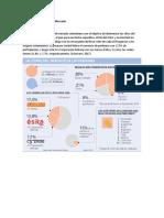 Método Investigación Del Mercado.docx