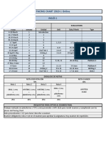 Pacing Chart 2019-1 IPRE Inglés 1