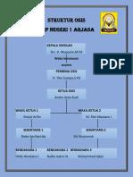 Struktur Osis Arjasa 2