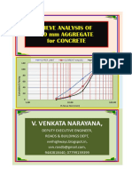 Sieve-Analysis-of-40mm-Agg..pdf