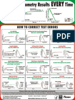 Spirometry Curve Errors Correction.pdf