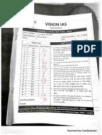 gs2 consti tushar.pdf