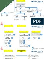 VHL Organisation Chart 20190414