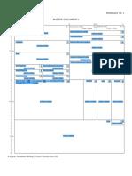 Format of Docs