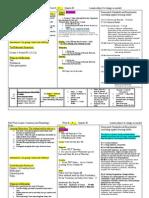 Full Week #9 Lesson Chemistry 2010-2011