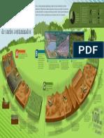 Infografia Exploracion Hidrocarburos CEPSA SÍSMICA