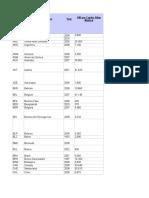 MSME-CI-Data (1)
