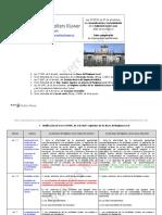 Ley 27-2013 de 27 de diciembre pd0000096680.pdf