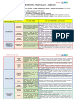 Matriz de Enfoques Transversales Cneb 2019 (e)
