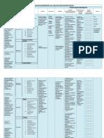 Planificación Anual MATEMATICAS Tecnica 2do Año