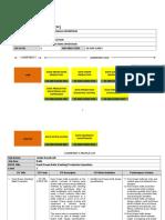 3. Batik L3 Competency Profile (CP) (1-33)