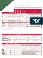 2-0096-Table-5Parts-Diagram-PGo-16_9