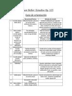 Guía Sobre Estudios Op. 125 de Heller
