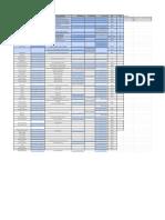 Cronograma Draftline - Antartica Sangue Bom, Sangue Boa