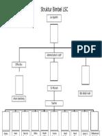 Struktur Bimbel LSC.docx