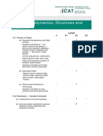 Aircraft Aerodynamics Structures and Systems Syllabus