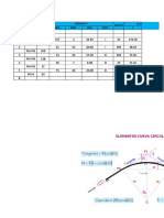 Elementos de Curva Horizontal (1)