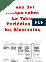 Recta-historica-de-la-tabla-periodica.doc