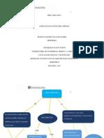Mapa Conceptual Fisica Mecanica