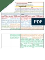 4.1 Matriz-definciones claves.docx