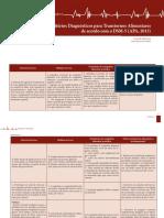Critérios Diagnósticos Do DSM-5