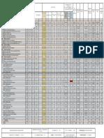 2.Hoja de Velocidad de Produccion e Indices de Productividad