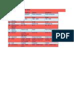 Ee 770 Mcq PDF Www.allexamreview.com