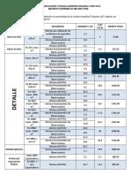 Tupa Inspecciones Tecnicas Gobierno Regional 2013