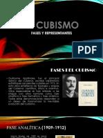 El Cubismo
