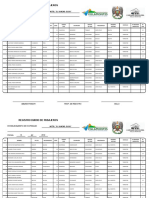 Reporte Diario 14-04-2019 Hotel Rancho Olivo