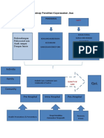 Roadmap Penelitian Keperawatan Jiwa