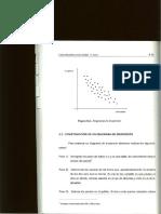 Diagrama dispersión