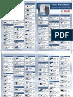 Filtros de habitáculo Bosch.pdf