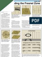 Understanding Fresnel Zone