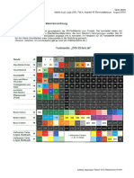 Farben 3D und Material.pdf