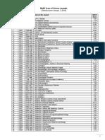 NAAS Rating 2018.pdf
