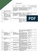 Kisi-kisi Usbn Dasar-dasar Akuntansi (c2) 2019