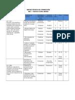 Matriz Técnica de Evaluacion Ciencias 1º Marzo 2016 (Edit)