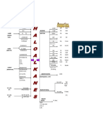 263625357-organic-chemistry-fiitjee-flowcharts-pdf (1).pdf