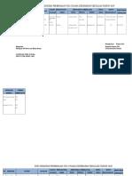 RUK & RPK Uks Ukgs 2020 - Rincian