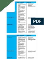 Documento Medio Fisico Ambiental Kat