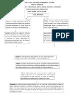 Ações afirmativas - Mapa conceitual