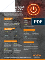 Aruba Digital Workplace Infographic English