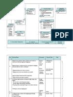 Export_Process_Flow-RoRo.pdf